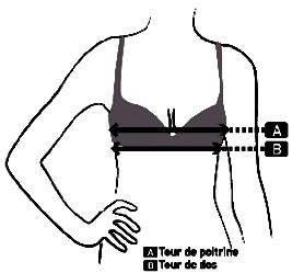 Guide des tailles soutiens gorges
